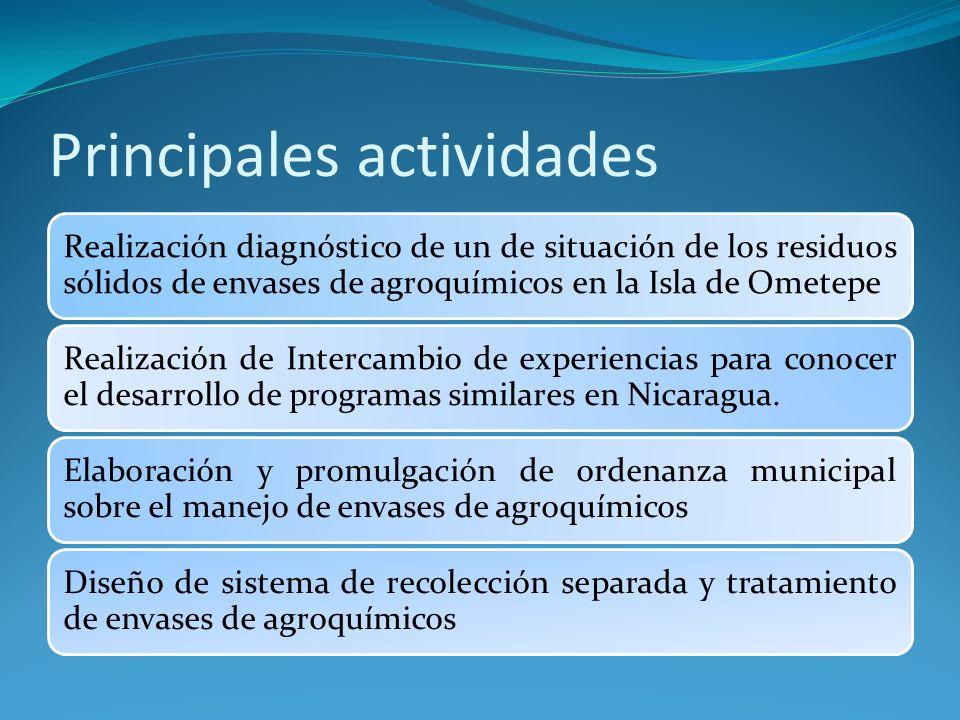 Principales actividades Realización diagnóstico de un de situación de los residuos sólidos de envases de agroquímicos en la Isla de Ometepe Realizació