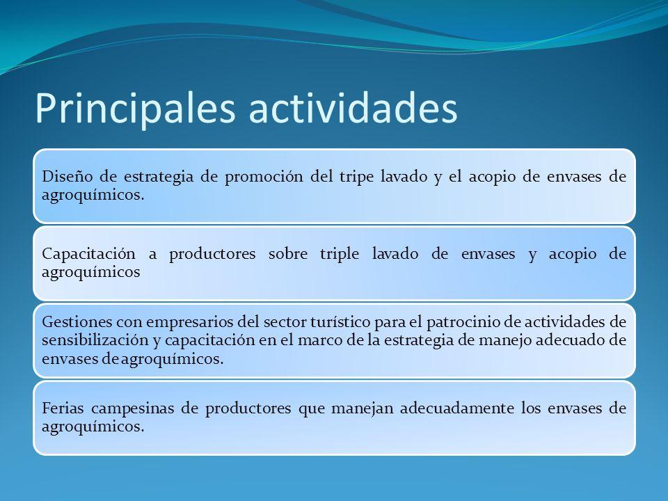 Principales actividades Diseño de estrategia de promoción del tripe lavado y el acopio de envases de agroquímicos.