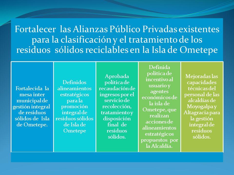 Fortalecer las Alianzas Público Privadas existentes para la clasificación y el tratamiento de los residuos sólidos reciclables en la Isla de Ometepe Fortalecida la mesa inter municipal de gestión integral de residuos sólidos de Isla de Ometepe.
