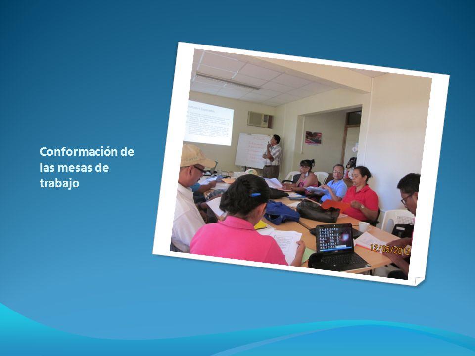 Principales actividades Realización diagnóstico de un de situación de los residuos sólidos de envases de agroquímicos en la Isla de Ometepe Realización de Intercambio de experiencias para conocer el desarrollo de programas similares en Nicaragua.