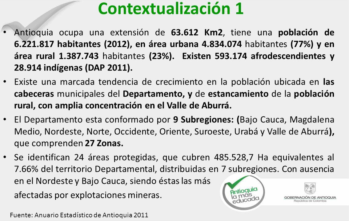 Antioquia: Suministro de Alimentos al Área Metropolitana