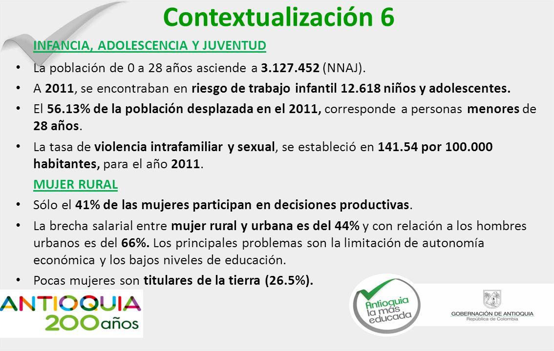 Contextualización 6 INFANCIA, ADOLESCENCIA Y JUVENTUD La población de 0 a 28 años asciende a 3.127.452 (NNAJ).