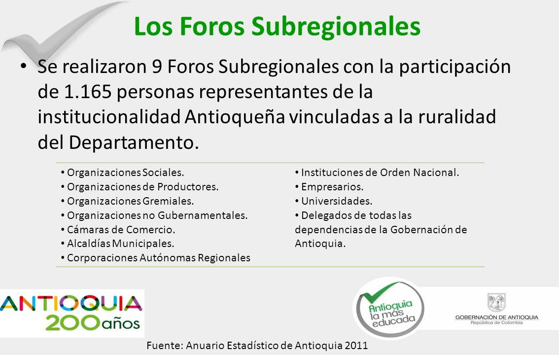 Se realizaron 9 Foros Subregionales con la participación de 1.165 personas representantes de la institucionalidad Antioqueña vinculadas a la ruralidad del Departamento.
