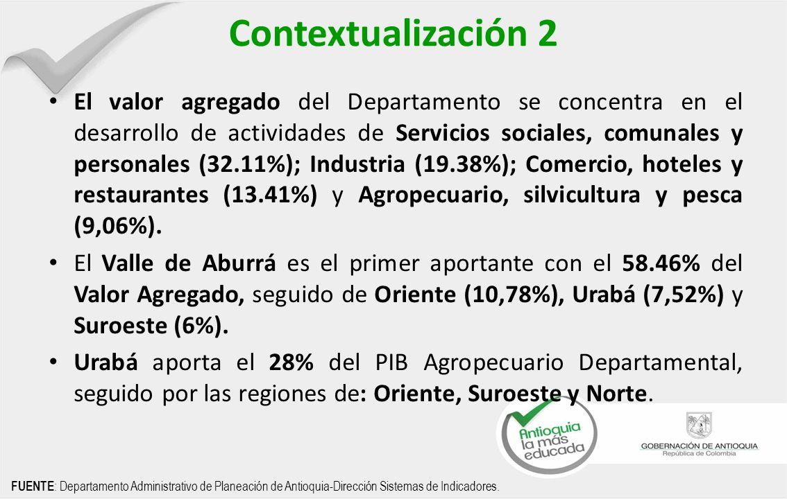 Contextualización 2 El valor agregado del Departamento se concentra en el desarrollo de actividades de Servicios sociales, comunales y personales (32.11%); Industria (19.38%); Comercio, hoteles y restaurantes (13.41%) y Agropecuario, silvicultura y pesca (9,06%).