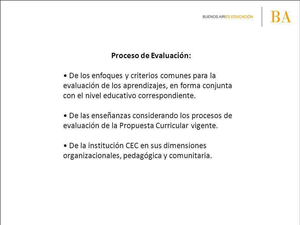 Proceso de Evaluación: De los enfoques y criterios comunes para la evaluación de los aprendizajes, en forma conjunta con el nivel educativo correspond