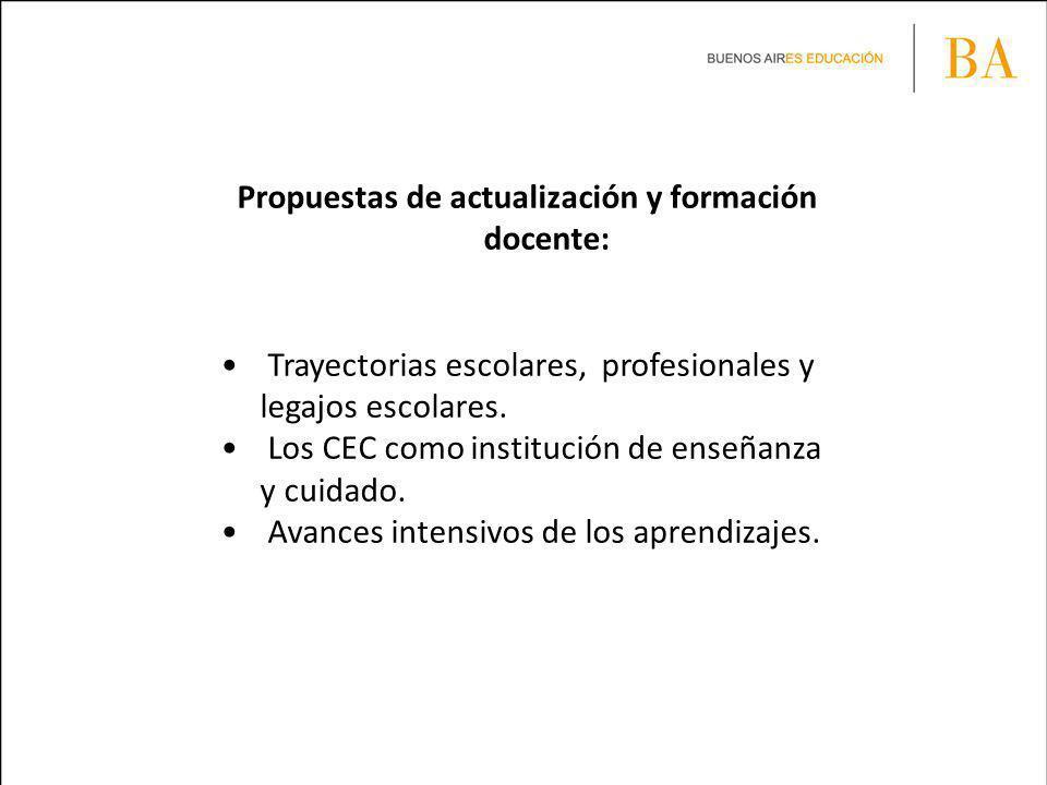Propuestas de actualización y formación docente: Trayectorias escolares, profesionales y legajos escolares. Los CEC como institución de enseñanza y cu