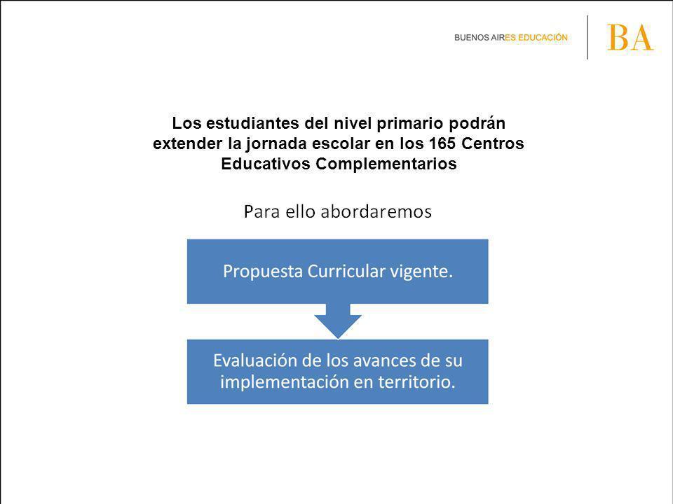 DIRECCIÓN GENERAL DE CULTURA Y EDUCACIÓN Dirección de Psicología Comunitaria y Pedagogía Social