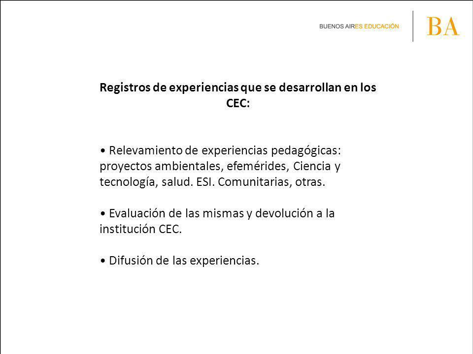 Registros de experiencias que se desarrollan en los CEC: Relevamiento de experiencias pedagógicas: proyectos ambientales, efemérides, Ciencia y tecnología, salud.