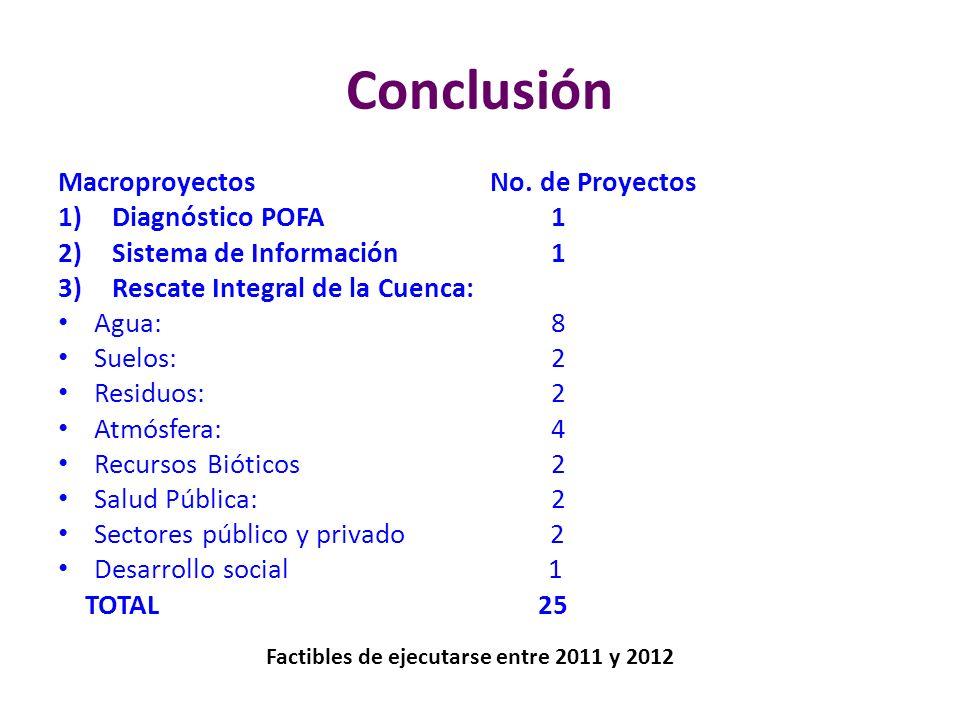 Conclusión MacroproyectosNo.