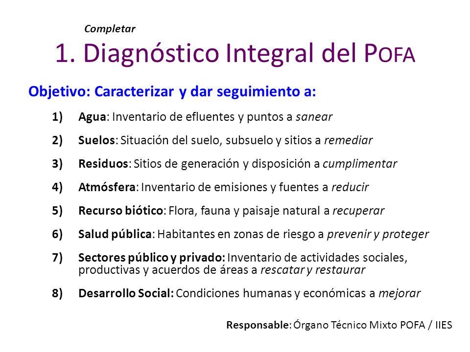 1. Diagnóstico Integral del P OFA Objetivo: Caracterizar y dar seguimiento a: 1)Agua: Inventario de efluentes y puntos a sanear 2)Suelos: Situación de