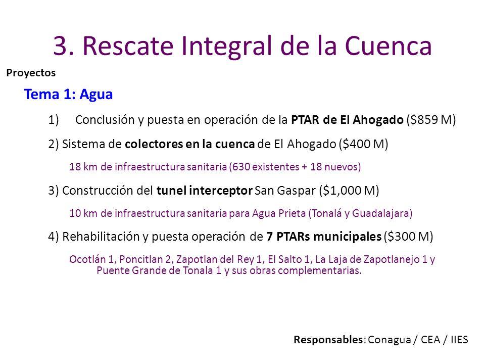 3. Rescate Integral de la Cuenca Tema 1: Agua 1)Conclusión y puesta en operación de la PTAR de El Ahogado ($859 M) 2) Sistema de colectores en la cuen
