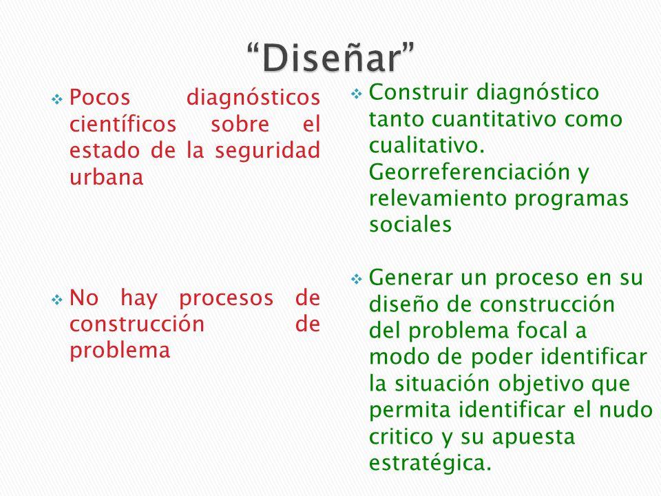Pocos diagnósticos científicos sobre el estado de la seguridad urbana No hay procesos de construcción de problema Construir diagnóstico tanto cuantitativo como cualitativo.