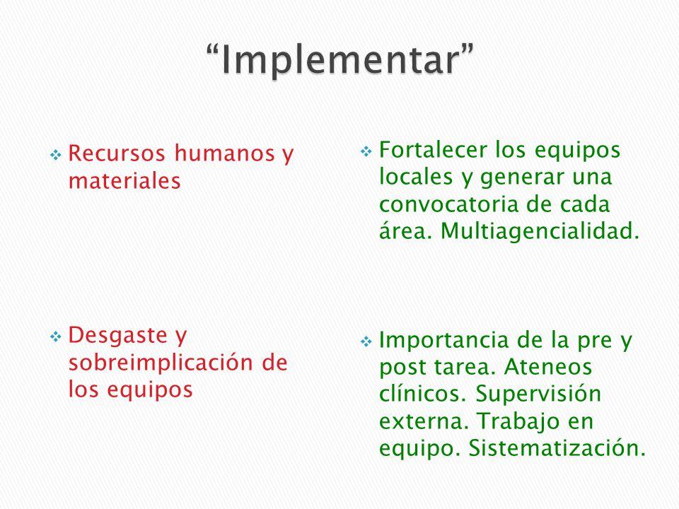 Recursos humanos y materiales Desgaste y sobreimplicación de los equipos Fortalecer los equipos locales y generar una convocatoria de cada área.