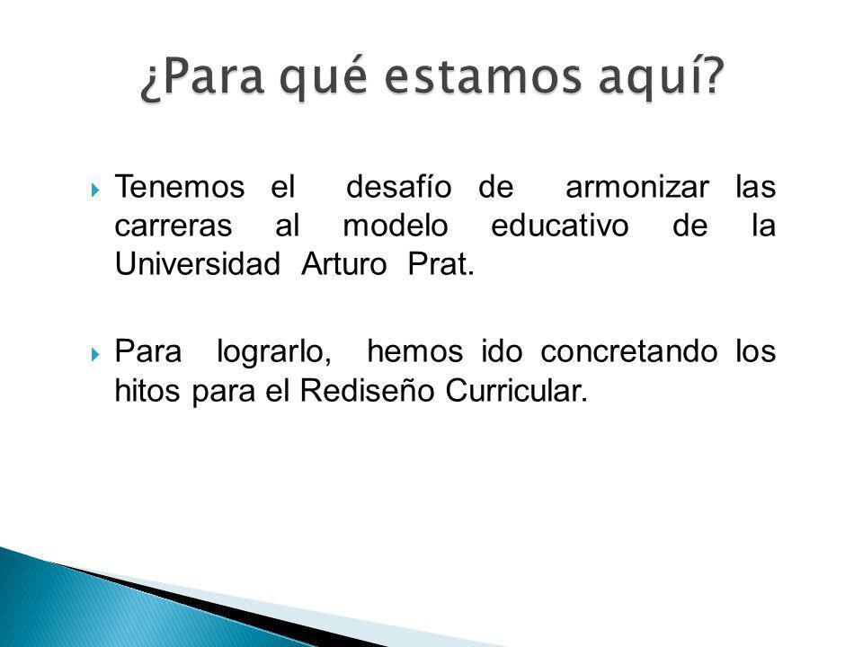Tenemos el desafío de armonizar las carreras al modelo educativo de la Universidad Arturo Prat. Para lograrlo, hemos ido concretando los hitos para el