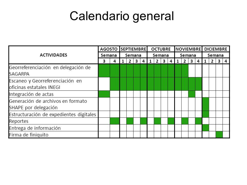 Calendario general ACTIVIDADES AGOSTOSEPTIEMBREOCTUBRENOVIEMBREDICIEMBRE Semana 341234123412341234 Georreferenciación en delegación de SAGARPA Escaneo