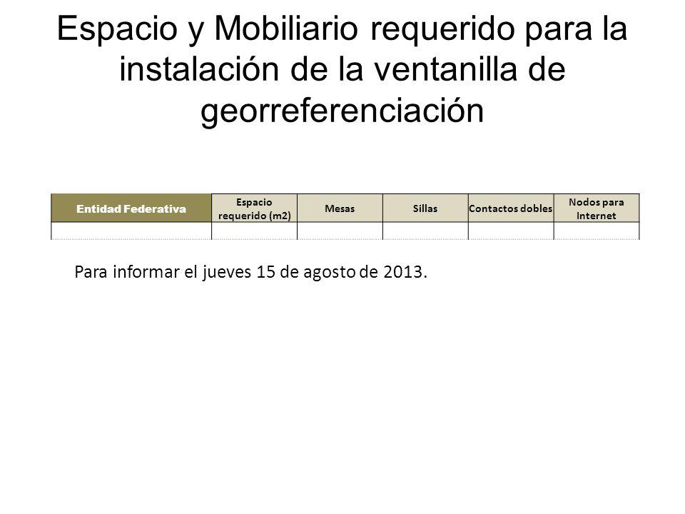 Entidad Federativa Espacio requerido (m2) MesasSillasContactos dobles Nodos para Internet Espacio y Mobiliario requerido para la instalación de la ventanilla de georreferenciación Para informar el jueves 15 de agosto de 2013.