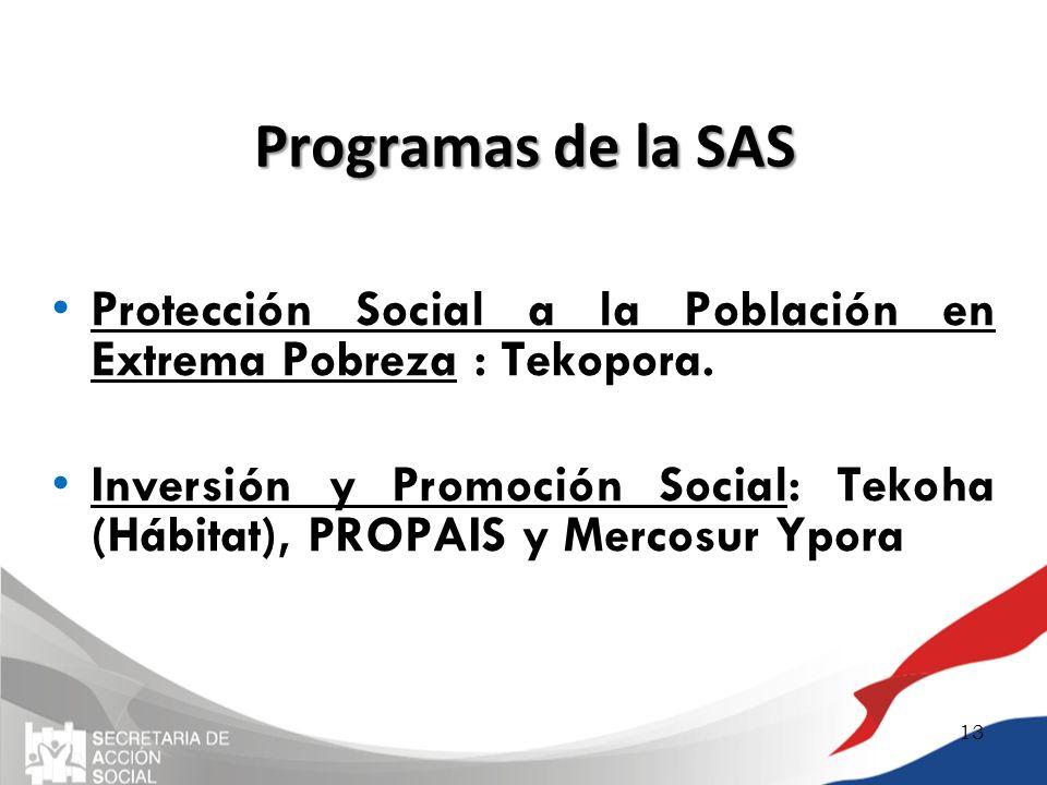 Programas de la SAS Protección Social a la Población en Extrema Pobreza : Tekopora. Inversión y Promoción Social: Tekoha (Hábitat), PROPAIS y Mercosur