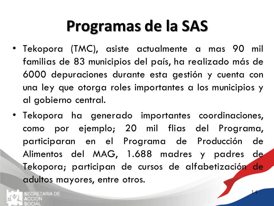 Programas de la SAS Tekopora (TMC), asiste actualmente a mas 90 mil familias de 83 municipios del país, ha realizado más de 6000 depuraciones durante