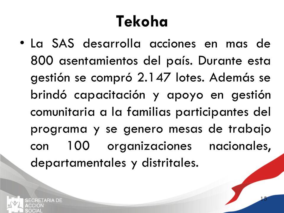 Tekoha La SAS desarrolla acciones en mas de 800 asentamientos del país. Durante esta gestión se compró 2.147 lotes. Además se brindó capacitación y ap