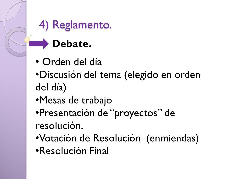 4) Reglamento. Debate. Orden del día Discusión del tema (elegido en orden del día) Mesas de trabajo Presentación de proyectos de resolución. Votación