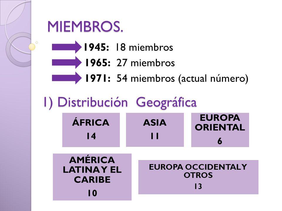 MIEMBROS. 1945: 18 miembros 1965: 27 miembros 1971: 54 miembros (actual número) 1) Distribución Geográfica ÁFRICA 14 ASIA 11 EUROPA ORIENTAL 6 AMÉRICA