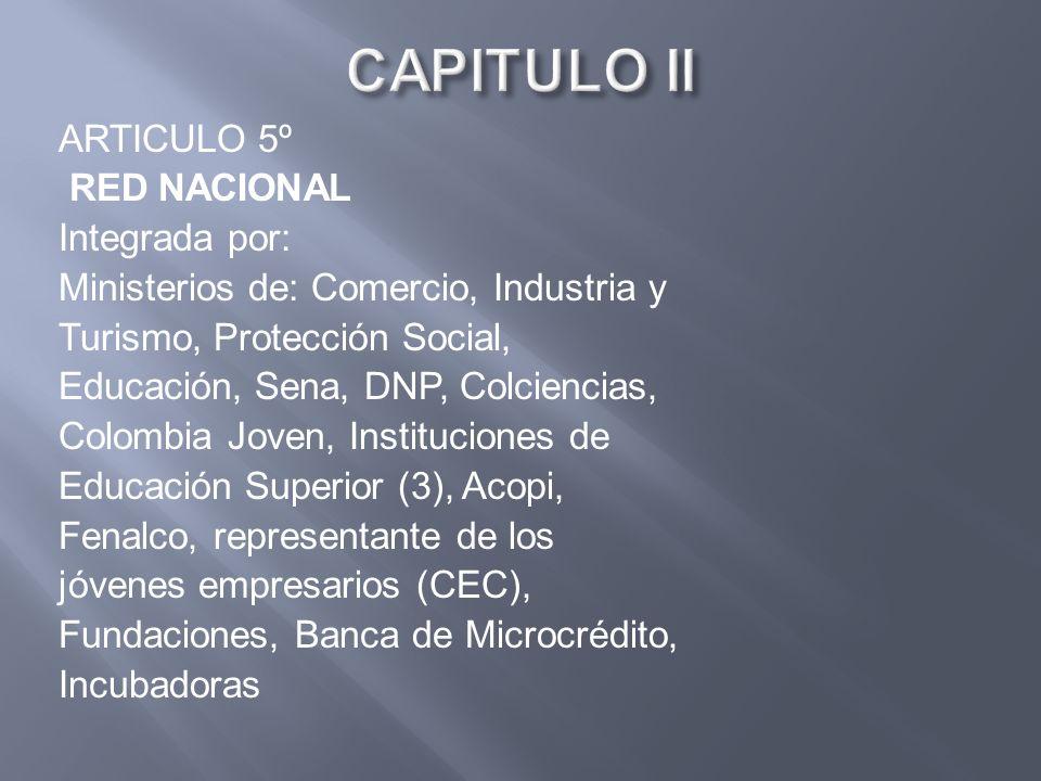 ARTICULO 5º RED NACIONAL Integrada por: Ministerios de: Comercio, Industria y Turismo, Protección Social, Educación, Sena, DNP, Colciencias, Colombia