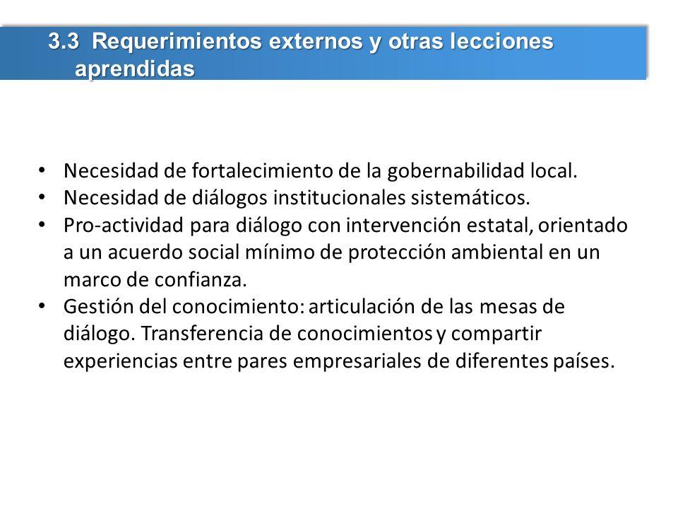 3.3 Requerimientos externos y otras lecciones aprendidas Necesidad de fortalecimiento de la gobernabilidad local. Necesidad de diálogos institucionale