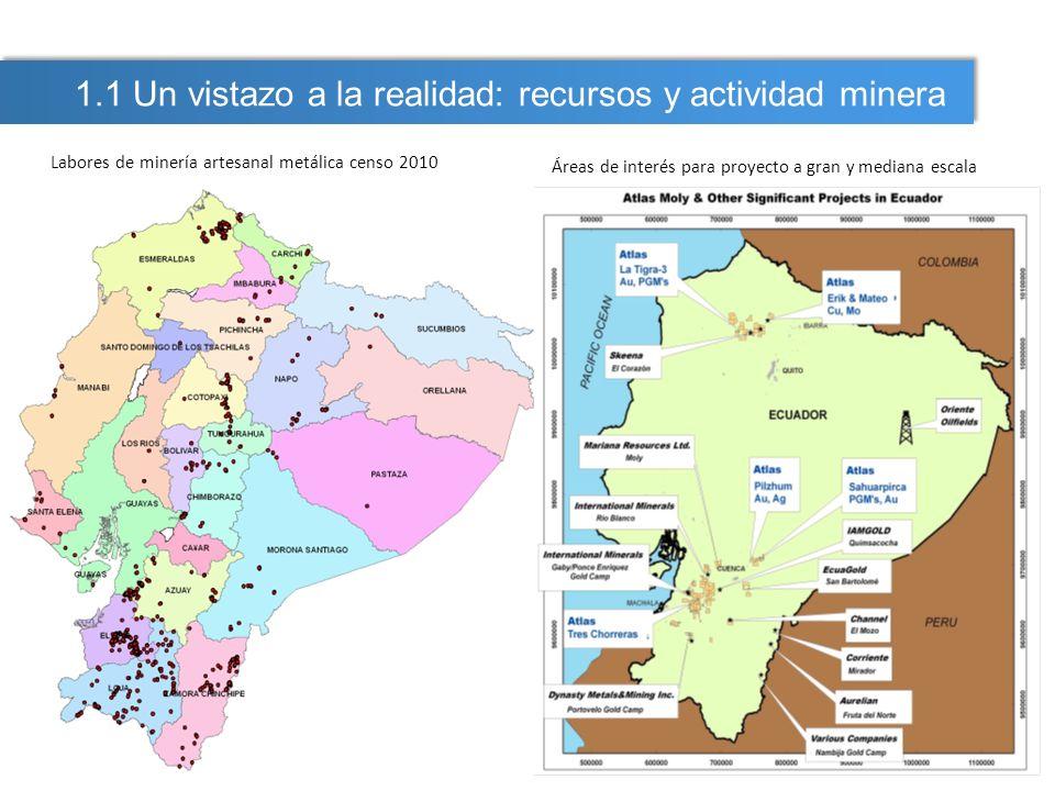 Ecuador le apuesta a no repetir la historia petrolera Contribuciones tangibles Contribución directa, Contribución indirecta Nueva infraestructura Contribuciones intangibles: provisión de productos para la civilización que vivimos.