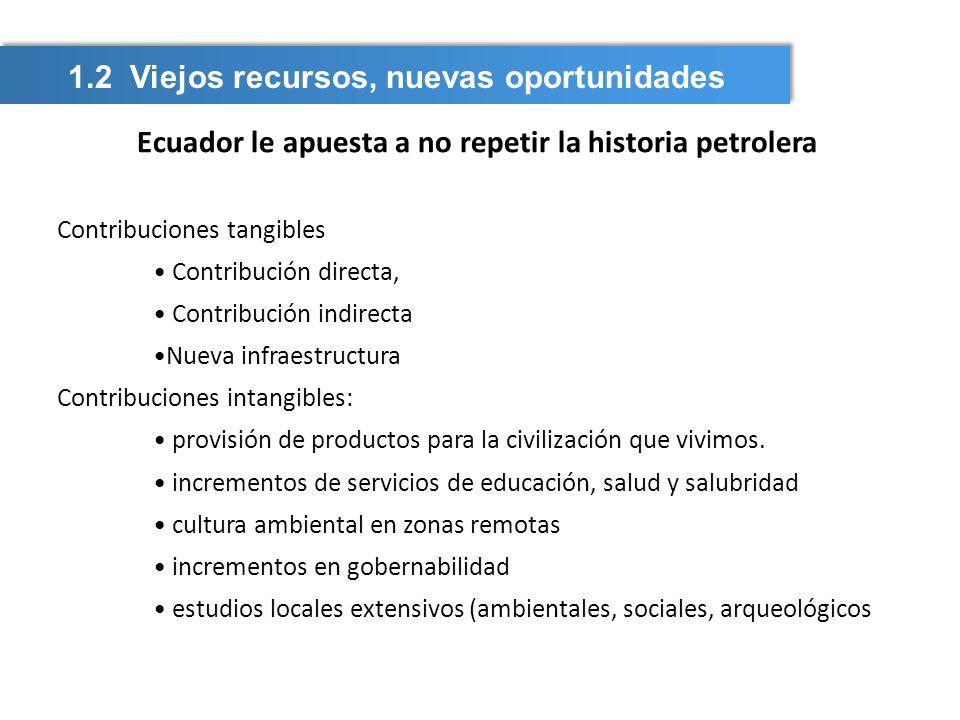 Ecuador le apuesta a no repetir la historia petrolera Contribuciones tangibles Contribución directa, Contribución indirecta Nueva infraestructura Cont