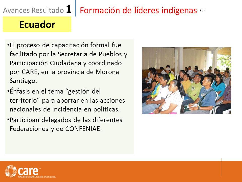Formación de líderes indígenas (3) Avances Resultado 1 Ecuador El proceso de capacitación formal fue facilitado por la Secretaria de Pueblos y Participación Ciudadana y coordinado por CARE, en la provincia de Morona Santiago.