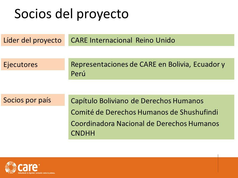 Capítulo Boliviano de Derechos Humanos Comité de Derechos Humanos de Shushufindi Coordinadora Nacional de Derechos Humanos CNDHH Socios del proyecto CARE Internacional Reino Unido Representaciones de CARE en Bolivia, Ecuador y Perú Líder del proyecto Ejecutores Socios por país