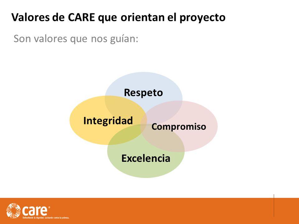 Valores de CARE que orientan el proyecto Son valores que nos guían: Respeto Integridad Excelencia Compromiso