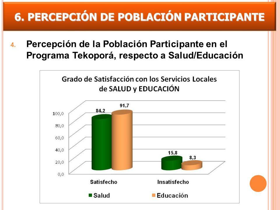 6. PERCEPCIÓN DE POBLACIÓN PARTICIPANTE 4. Percepción de la Población Participante en el Programa Tekoporá, respecto a Salud/Educación