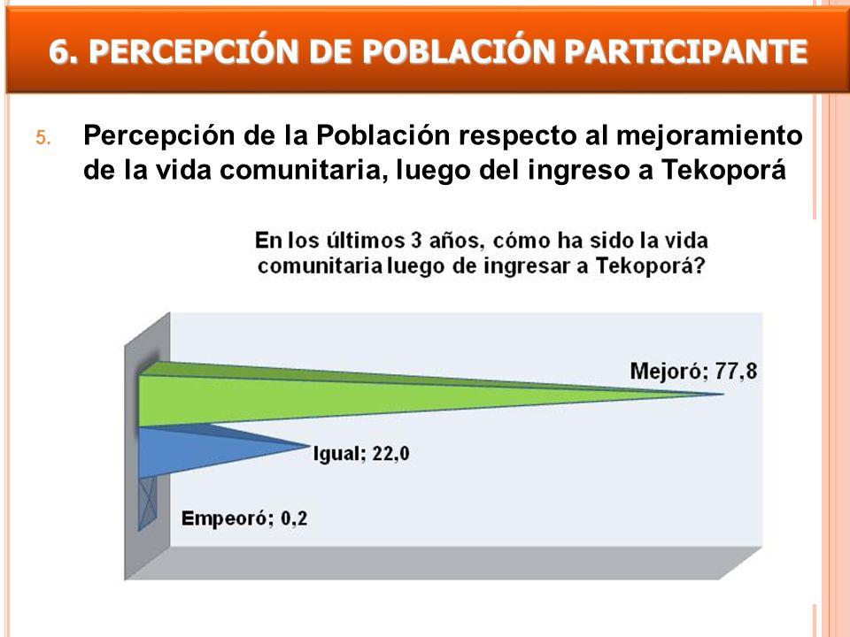 6. PERCEPCIÓN DE POBLACIÓN PARTICIPANTE 5. Percepción de la Población respecto al mejoramiento de la vida comunitaria, luego del ingreso a Tekoporá