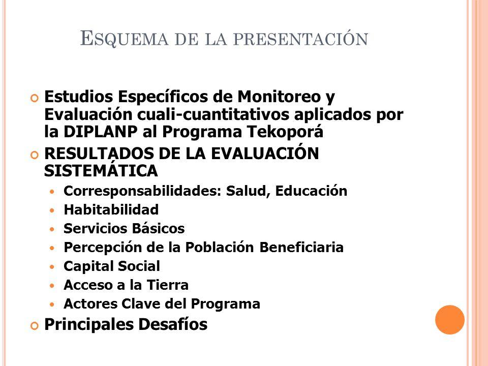E SQUEMA DE LA PRESENTACIÓN Estudios Específicos de Monitoreo y Evaluación cuali-cuantitativos aplicados por la DIPLANP al Programa Tekoporá RESULTADO