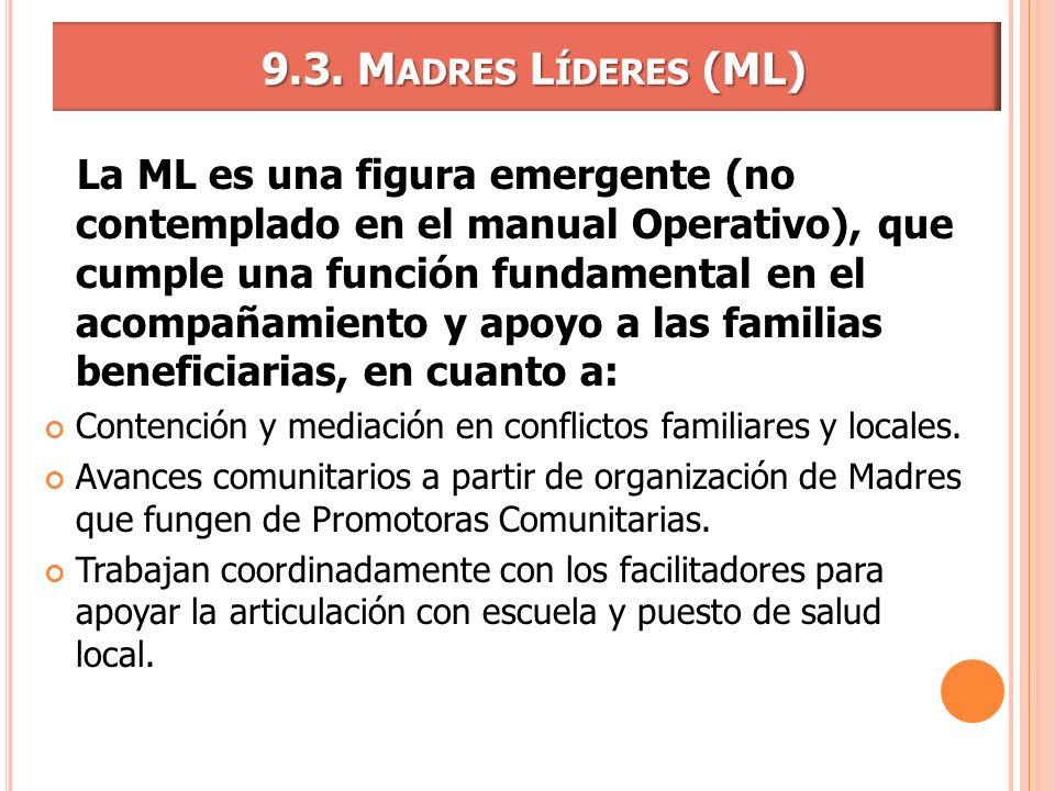9.3. M ADRES L ÍDERES (ML) 9.3. M ADRES L ÍDERES (ML) La ML es una figura emergente (no contemplado en el manual Operativo), que cumple una función fu