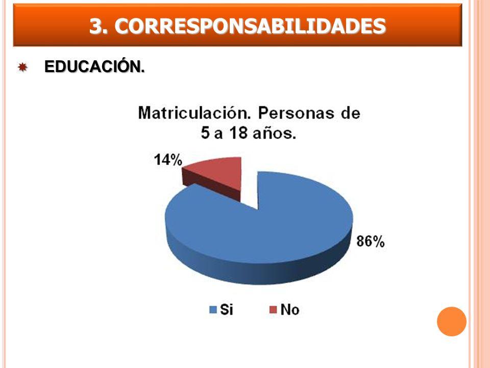 3. CORRESPONSABILIDADES EDUCACIÓN. EDUCACIÓN.
