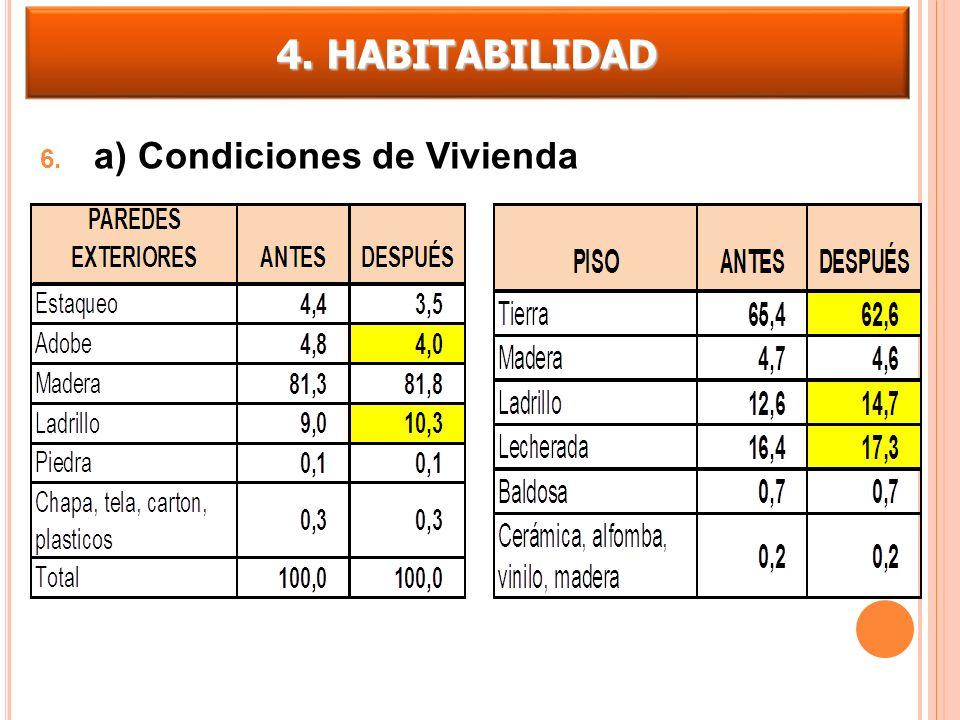 4. HABITABILIDAD 6. a) Condiciones de Vivienda