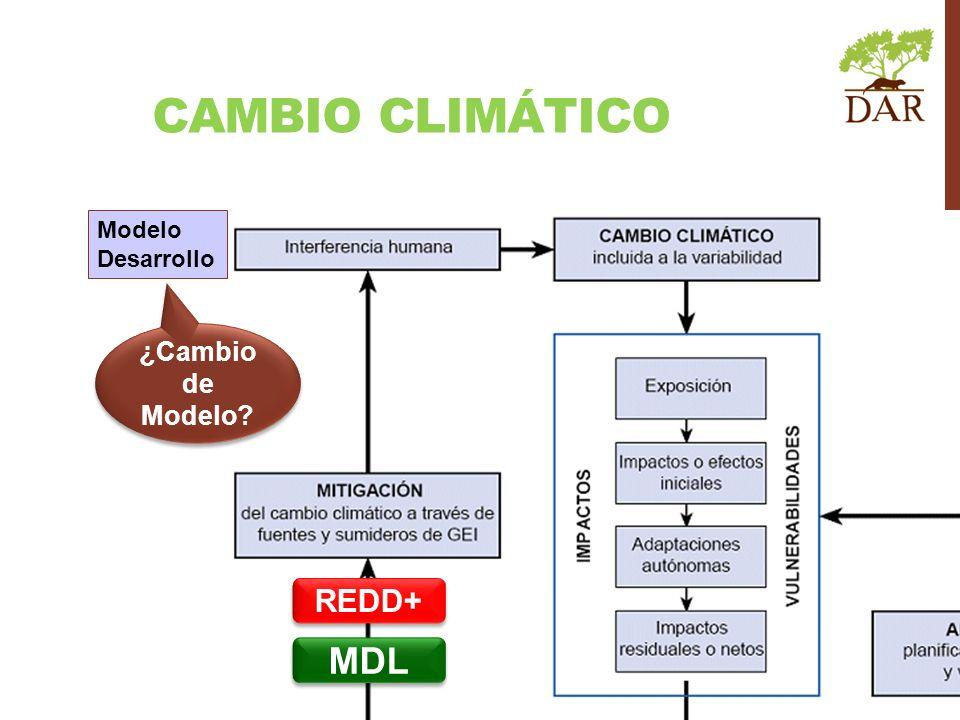 REDD+ MDL Modelo Desarrollo ¿Cambio de Modelo? CAMBIO CLIMÁTICO