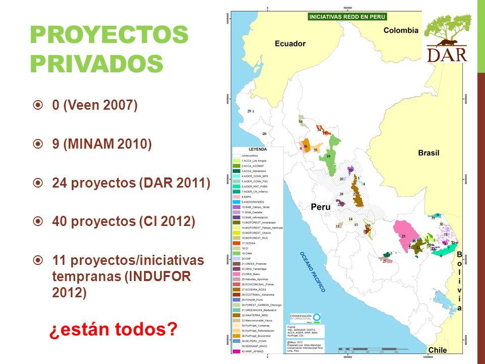 PROYECTOS PRIVADOS ¿están todos? 0 (Veen 2007) 9 (MINAM 2010) 24 proyectos (DAR 2011) 40 proyectos (CI 2012) 11 proyectos/iniciativas tempranas (INDUF