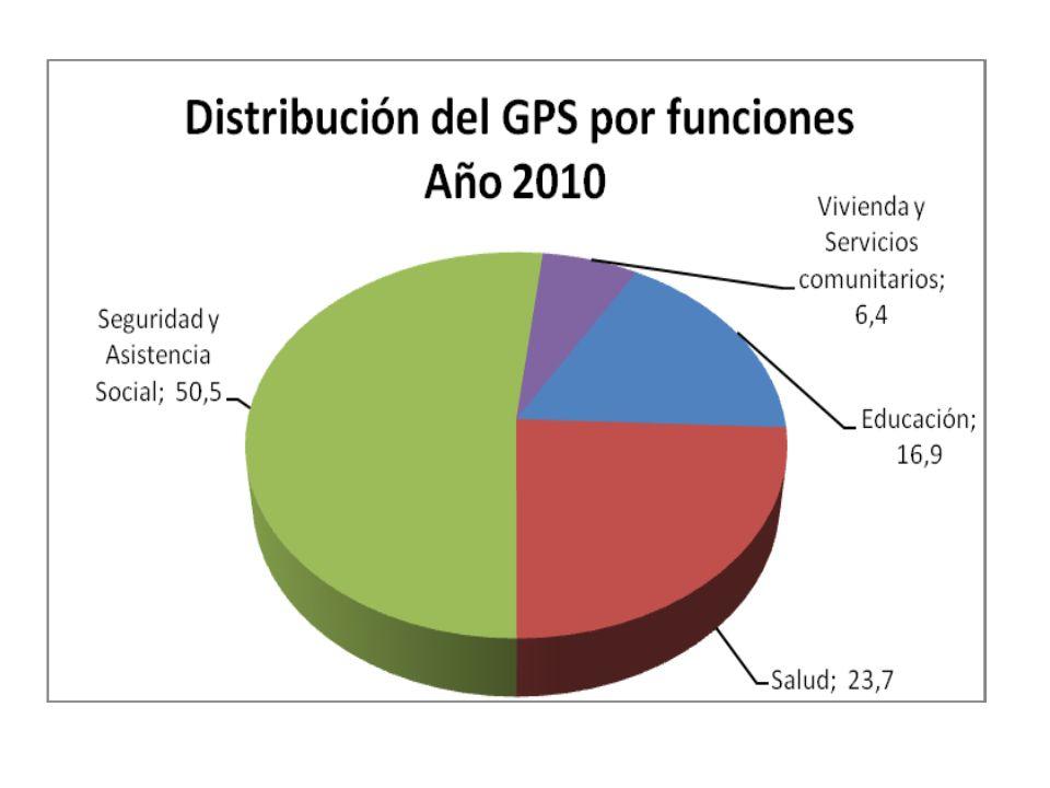 Abordaje Multidimensional de la Pobreza Fuente: Elaboración propia en base a INE (ENHA 2006 y ECH 2011