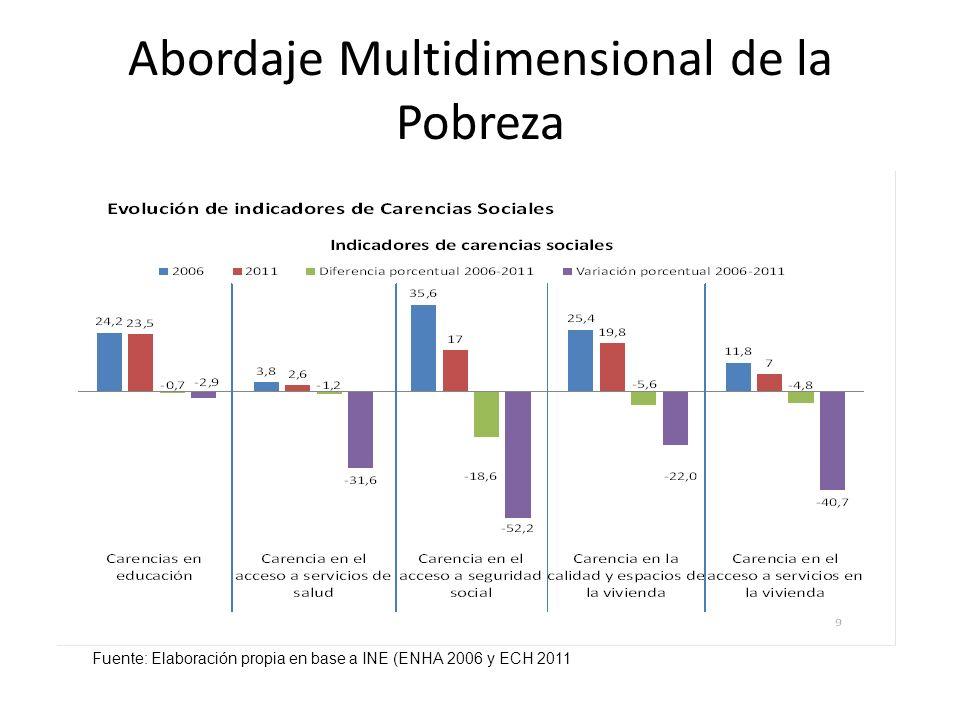 Causas: Reformas Estructurales Seguridad social.