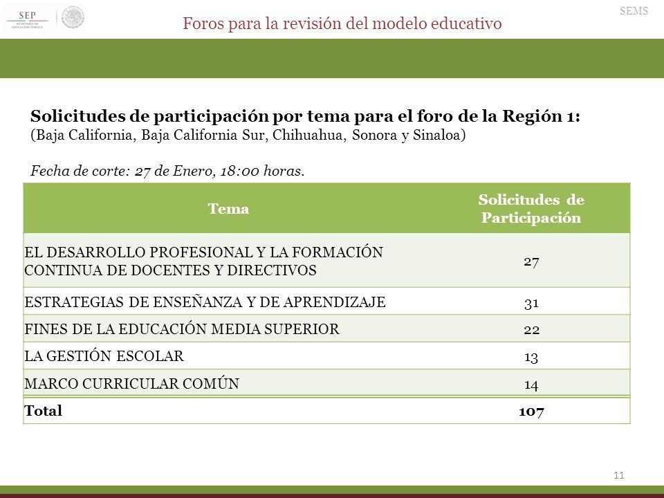 Foros para la revisión del modelo educativo SEMS 11 Tema Solicitudes de Participación EL DESARROLLO PROFESIONAL Y LA FORMACIÓN CONTINUA DE DOCENTES Y