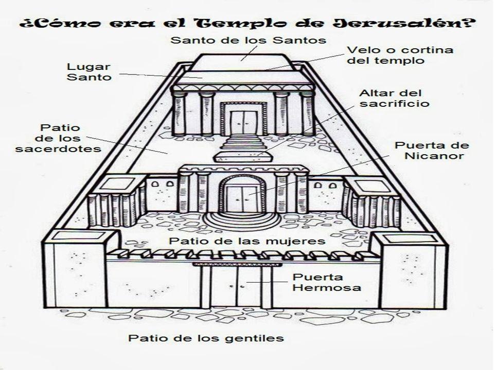 El Templo había dos áreas: Atrio de los Israelitas y Atrio de los Gentiles= no la consideraban Templo, la paganos la volvía impura.
