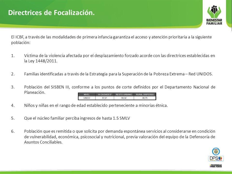 Líneas de Focalización.1.Ruta de Articulación ICBF – ANSPE.