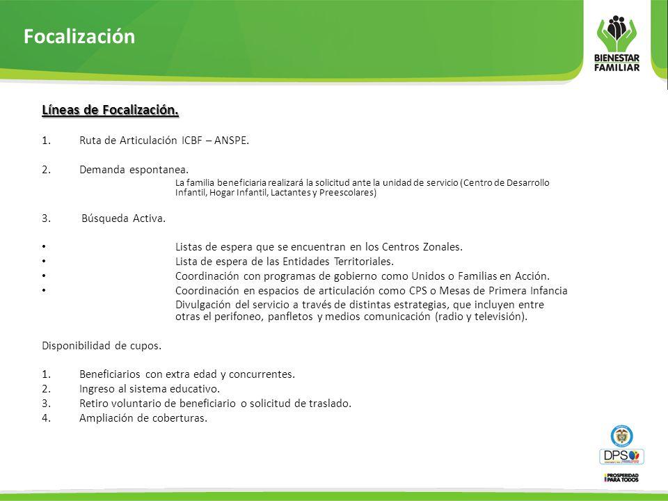 Focalización Ruta de Articulación ICBF – ANSPE. Ruta de articulación ICBF-ANSPE 2013