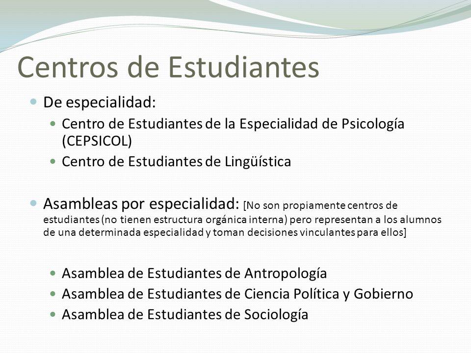 Centros de Estudiantes De especialidad: Centro de Estudiantes de la Especialidad de Psicología (CEPSICOL) Centro de Estudiantes de Lingüística Asamble