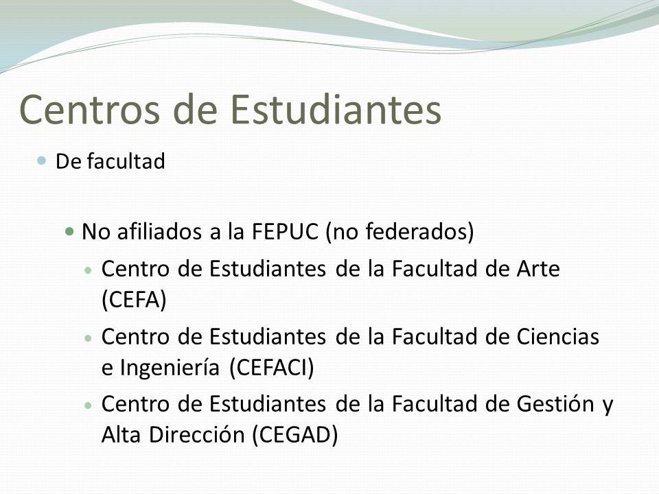 Centros de Estudiantes De facultad No afiliados a la FEPUC (no federados) Centro de Estudiantes de la Facultad de Arte (CEFA) Centro de Estudiantes de