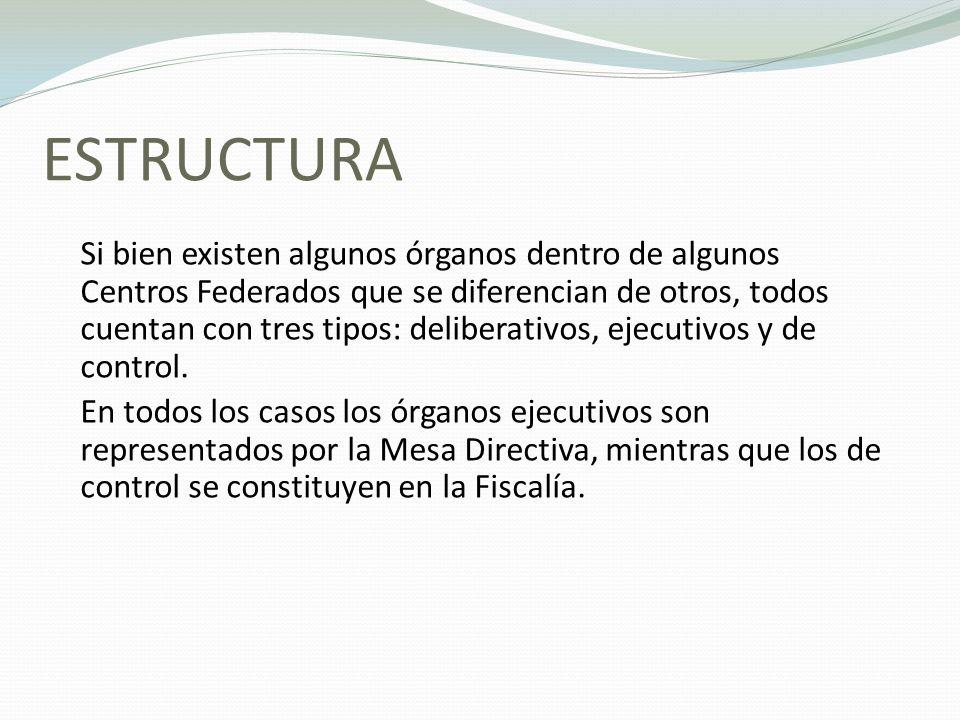 ESTRUCTURA Si bien existen algunos órganos dentro de algunos Centros Federados que se diferencian de otros, todos cuentan con tres tipos: deliberativos, ejecutivos y de control.