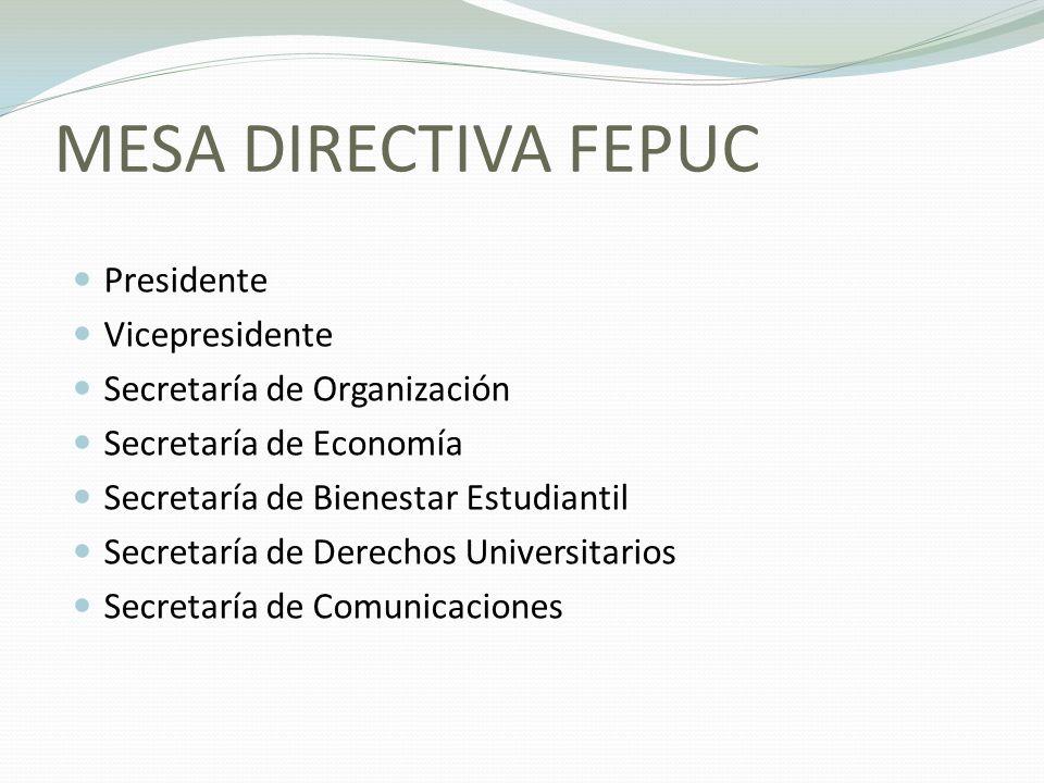 MESA DIRECTIVA FEPUC Presidente Vicepresidente Secretaría de Organización Secretaría de Economía Secretaría de Bienestar Estudiantil Secretaría de Derechos Universitarios Secretaría de Comunicaciones
